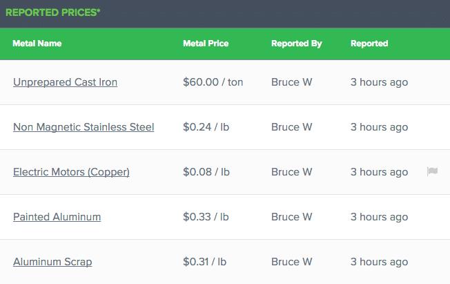 2 24 16 Scrap Price Update Most Recent Reported Scrap Prices