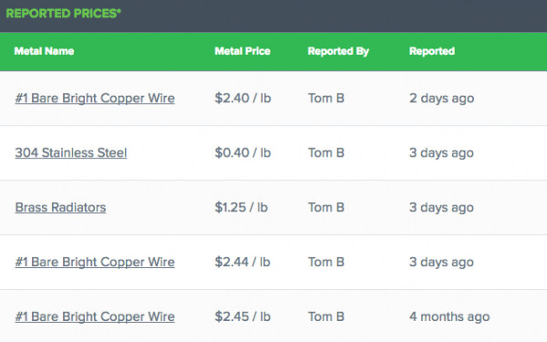 Scrap Copper Wire Prices Near Me | Looking For Scrap Prices Near You Iscrap App