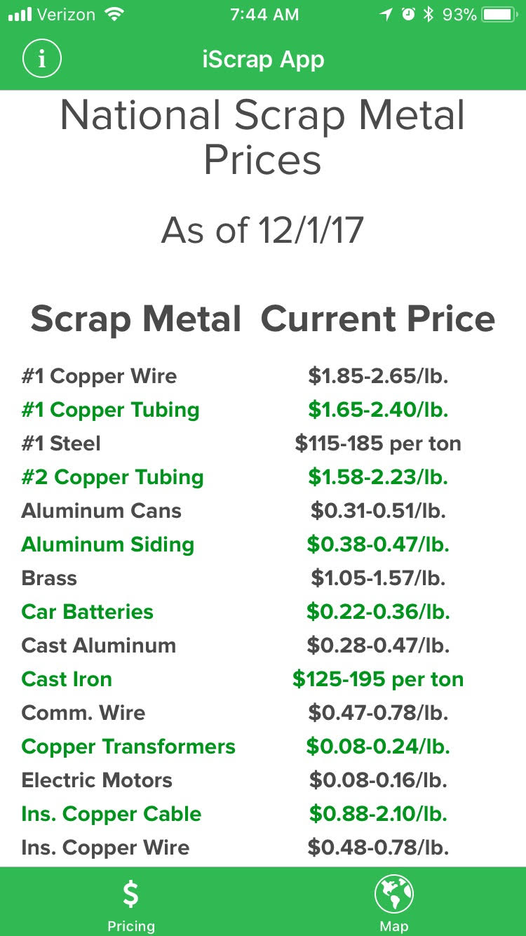 We Added National Scrap Prices To App - iScrap App