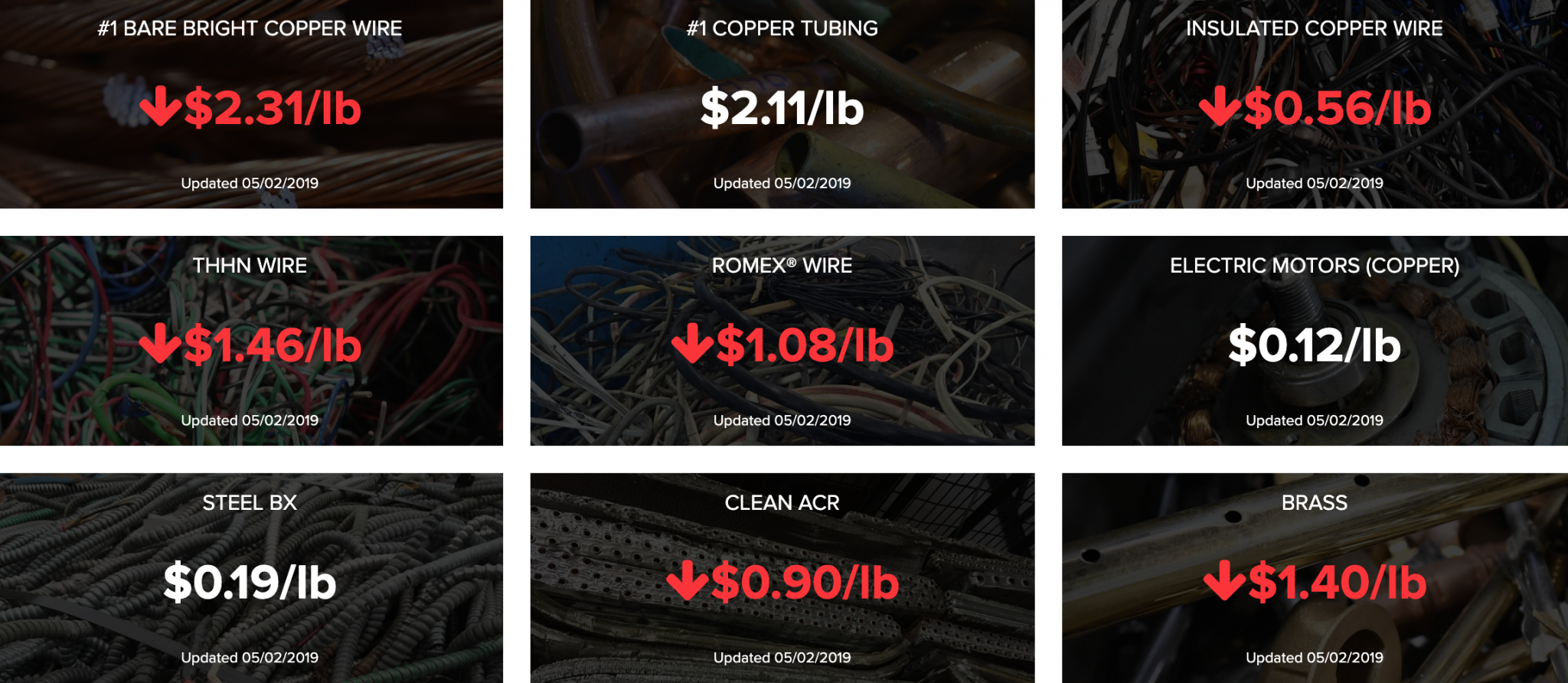 National Scrap Metal Prices - Today's Scrap Prices